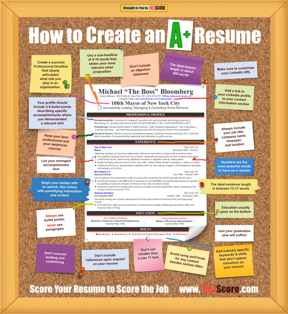 how-to-create-perfect-resume